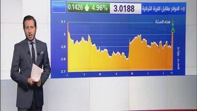 المركزي التركي يوفر سيولة طارئة بفائدة صفرية للبنوك