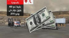 انسان دوست کارروائیوں میں سعودی عرب دنیا میں اول نمبر پر !