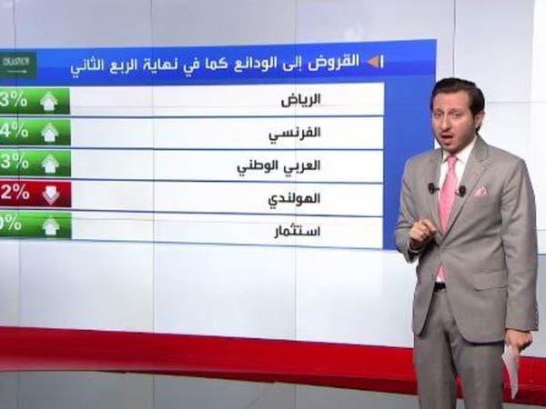 5 بنوك سعودية تتخطى القروض إلى الودائع نسبة الـ90%