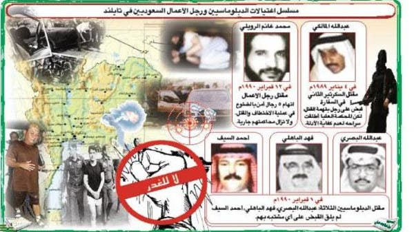 جرائم النظام الإيراني في المنطقة والعالم 12de02eb-9206-4d31-9c68-f683dd92cebf_16x9_600x338