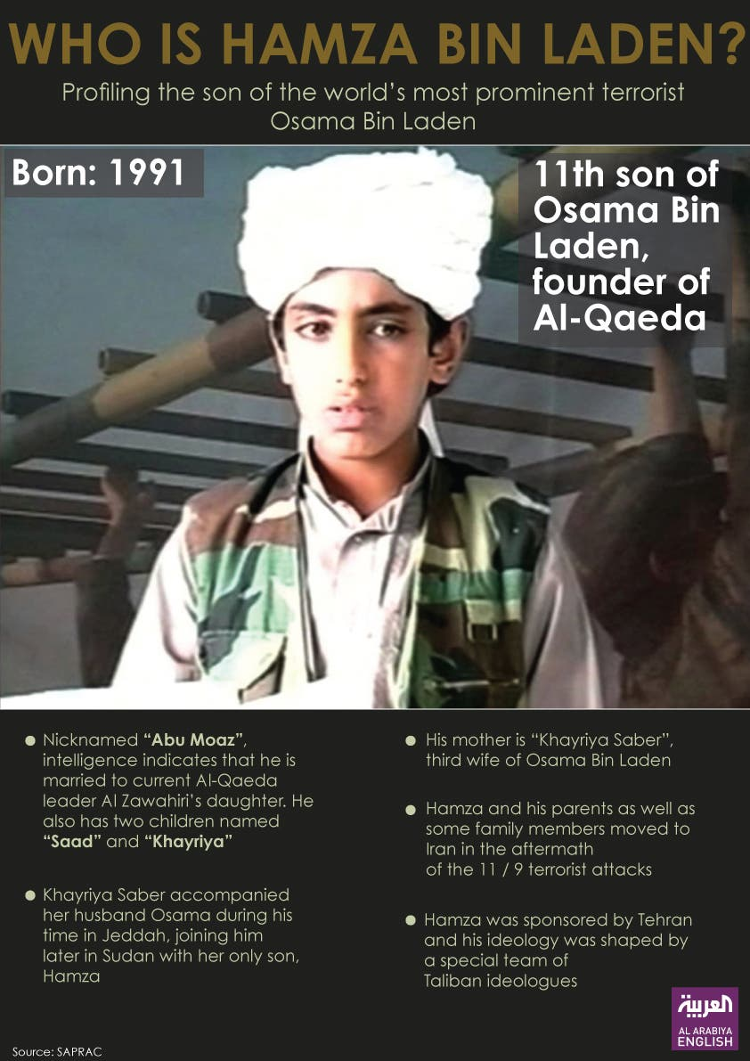 Infographic: Who is Hamza Bin Laden. (Al Arabiya English)