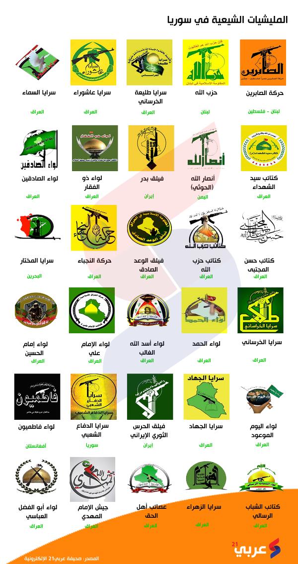 الميليشيات الشيعية في سوريا والعراق