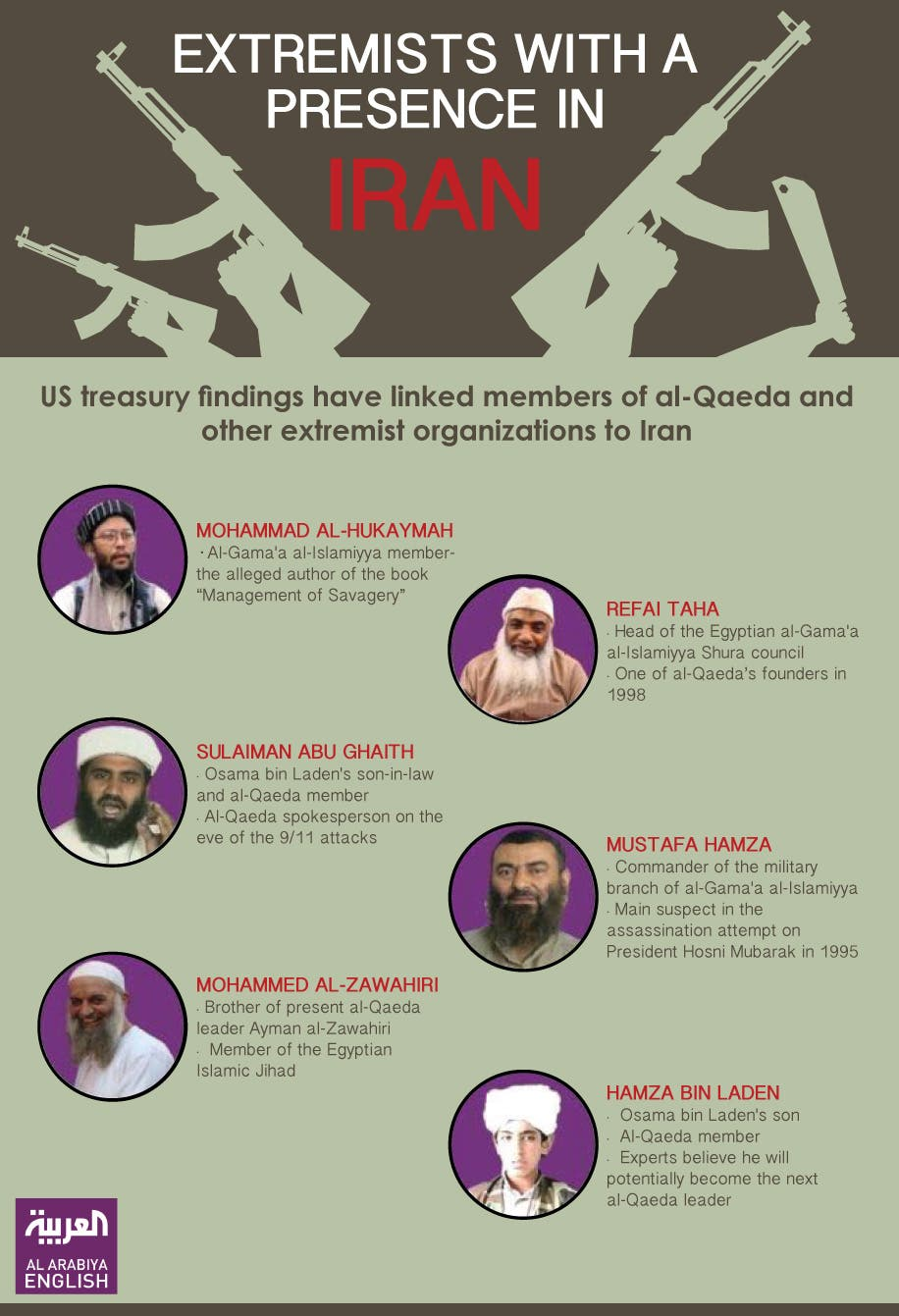 Infographic: Extremists with a presence in Iran. (Al Arabiya English)