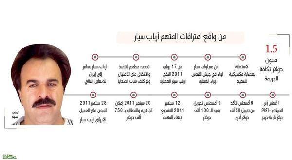 منصور ارباب سيار المدان الرئيسي بقضية محاولة اغتيال الجبير
