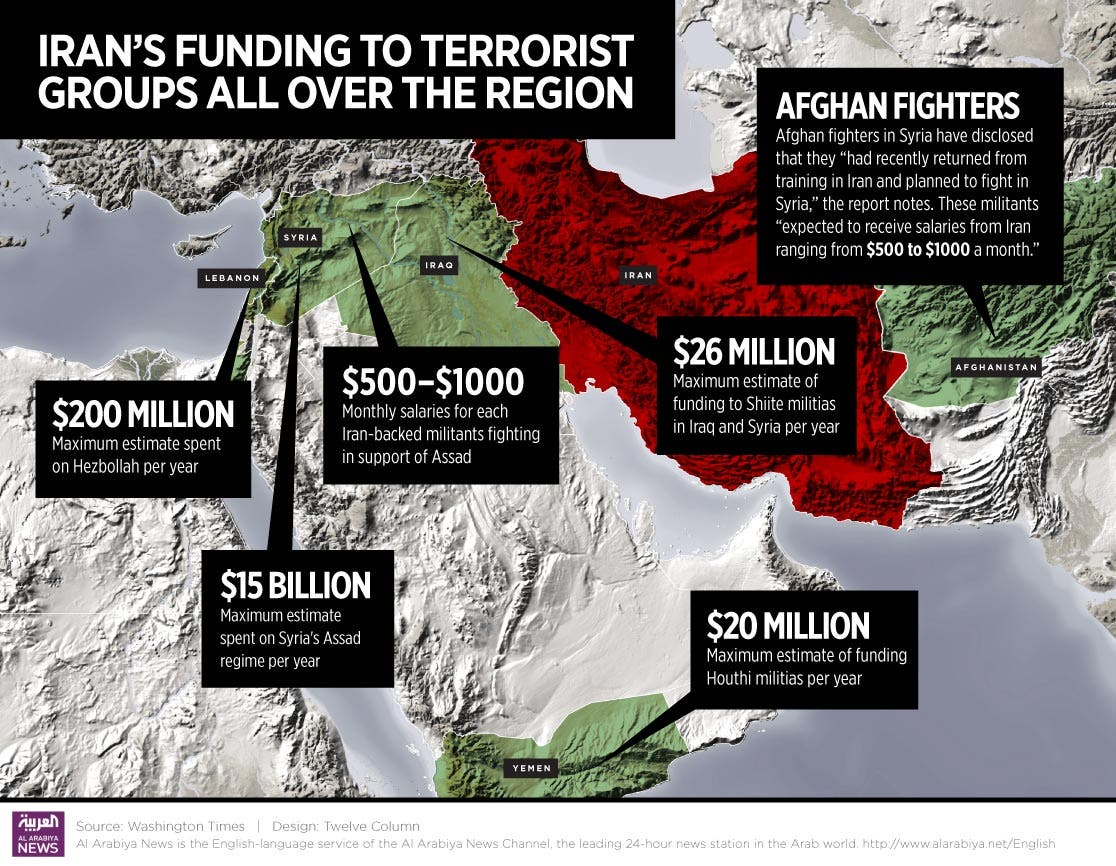 Craig Willer/ Iran's sponsor of terror