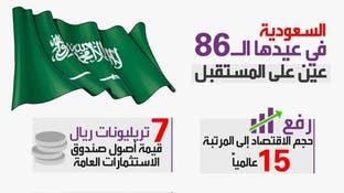 السعودية.. عينٌ على المستقبل