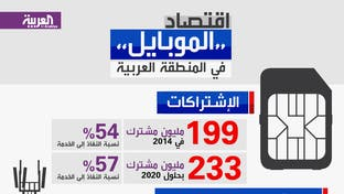 """اقتصاد """"الموبايل"""" في المنطقة العربية"""