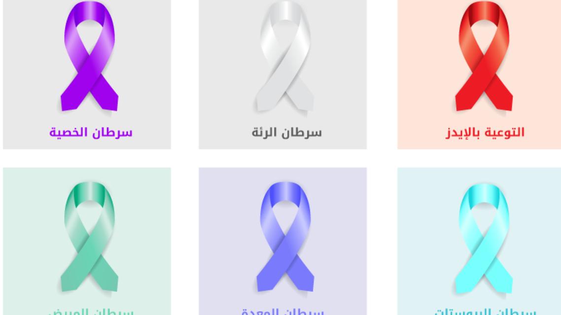 شارات مكافحة السرطان