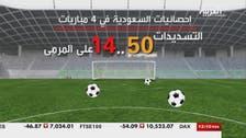 المنتخب السعودي.. تمريرات متقنة.. ومواجهات هوائية ضعيفة