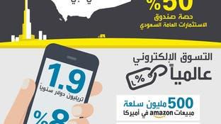 """""""نون"""" أضخم منصة للتسوق الإلكتروني بالمنطقة"""