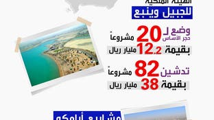 تدشين مشاريع مليارية في السعودية