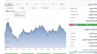 سوق السعودية تسجل مستويات قياسية بقيادة البتروكيماويات