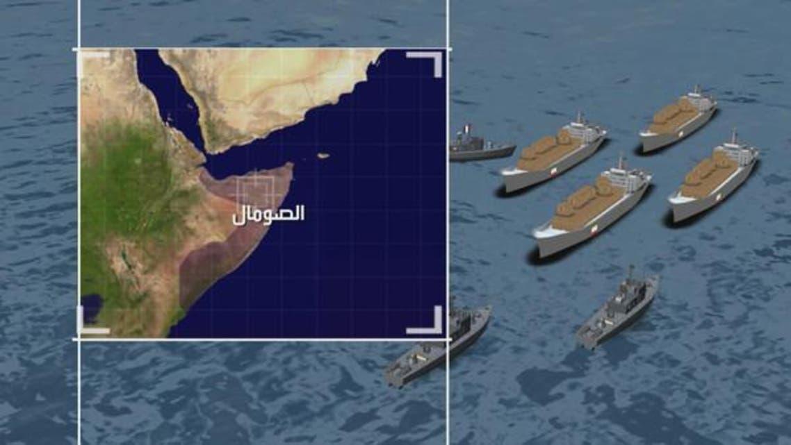 إيران تلجأ إلى موانئ في الصومال لتهريب الأسلحة للحوثيين