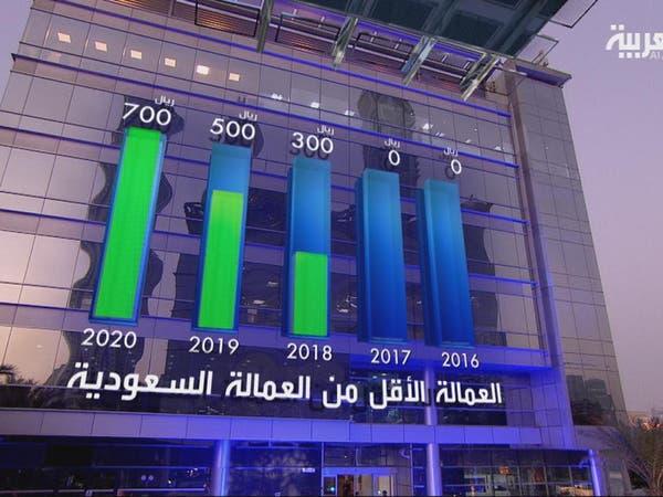 بالتفاصيل.. رسوم العمالة الوافدة في السعودية شهريا