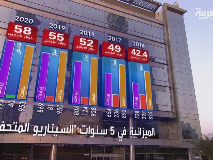 ميزانية السعودية.. نحو تحقيق التوازن بحلول 2020