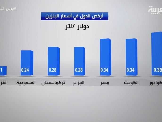 تعرف على أرخص الدول بأسعار البنزين عالمياً