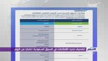 ما أهم التغييرات في تركيبة القطاعات بالسوق السعودية؟