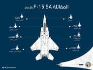 بالأرقام.. مزايا مقاتلة F.15-SA السعودية