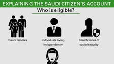 Infographic: Who is eligible for Saudi Citizen's Account scheme?