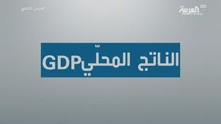 """3 طرق لقياس الناتج المحلي """"GDP"""".. ما هي؟"""
