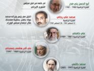 """الإصلاحيون يدعمون روحاني ويتخوفون من """"هندسة الانتخابات"""""""