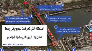 هكذا وصل المهاجم إلى البرلمان البريطاني ونفذ الهجوم