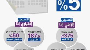 دول الخليج ستطبق ضريبة القيمة المضافة