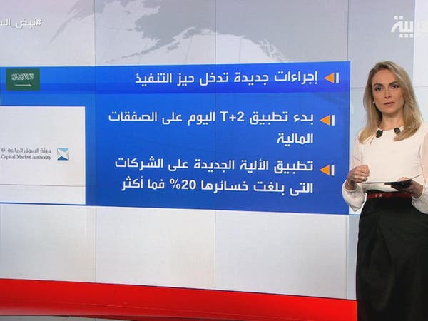 إجراءات جديدة..ومكاسب للسوق السعودي إثر الأوامر الملكية