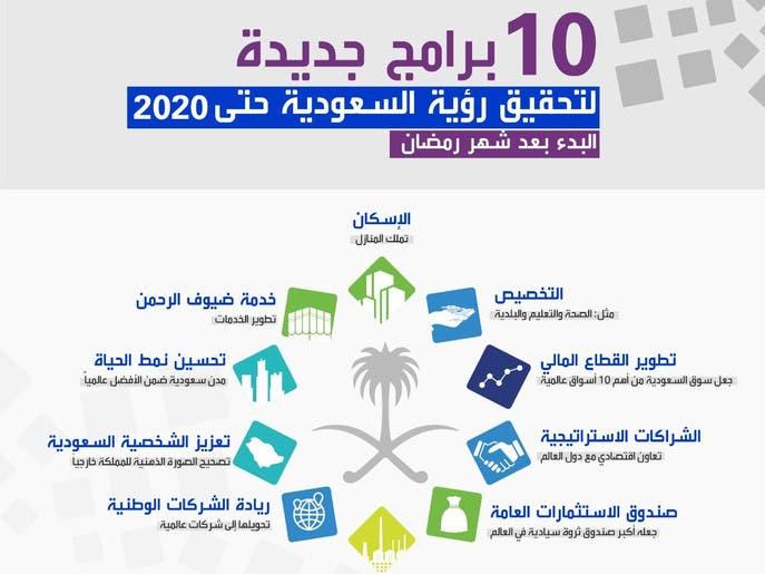10 برامج لتحقيق رؤية 2030