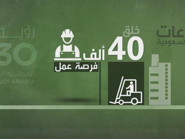 بالأرقام تعرف على شركة الصناعات العسكرية السعودية