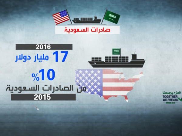 8 عقود من الشراكة الاقتصادية بين السعودية وأميركا
