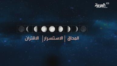 معلومات مفيدة.. كيف تتم رؤية هلال رمضان؟