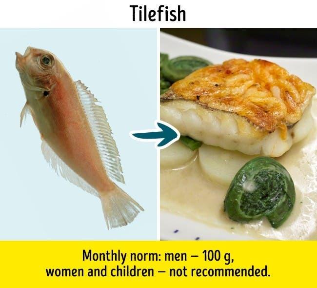 تیله ماهی