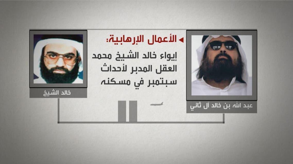 THUMBNAIL_ تعرّف على أحد أفراد الأسرة القطرية الحاكمة دعم القاعدة