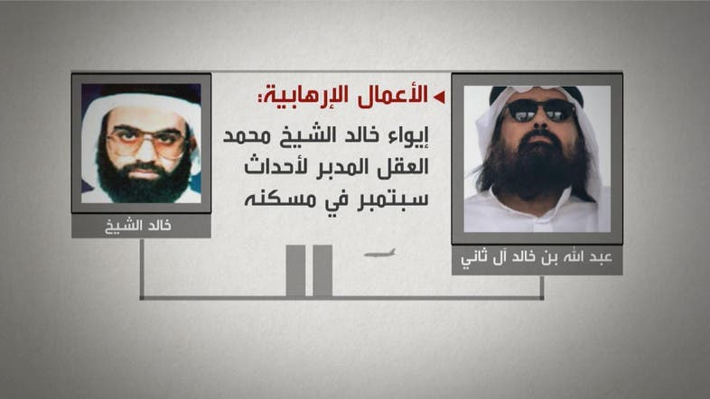 Know the ruling Qatari family member who supported al-Qaeda