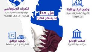 هل هذا ما ينتظر قطر؟