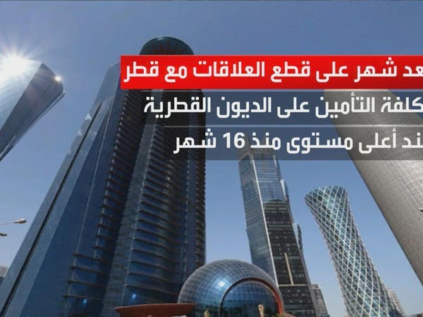 ما شكل الاقتصاد القطري بعد شهر من مقاطعته؟