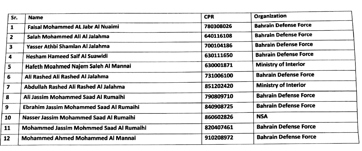 أسماء العسكريين البحرينيين الذين تم تجنيسهم في قطر