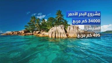"""3 مقومات تجعل مشروع """"البحر الأحمر"""" وجهة سياحية عالمية"""