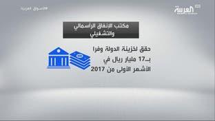 ماذا تحمل أرقام الميزانية السعودية في الربع الثاني؟