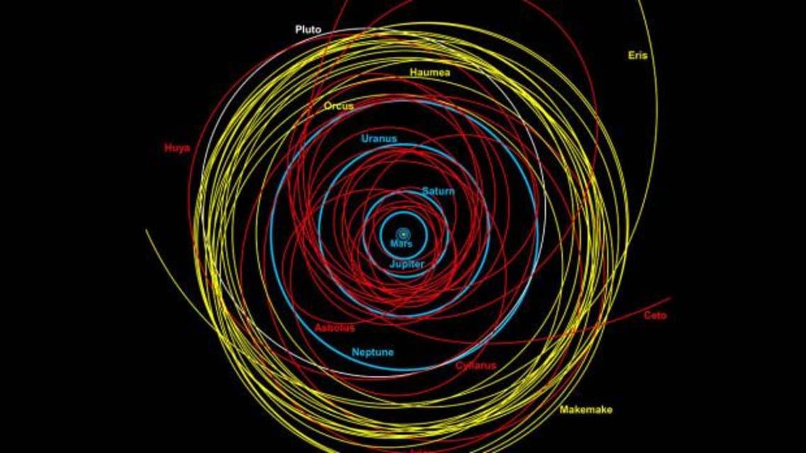 السماء تمطر ألماسا في كوكب أورانوس