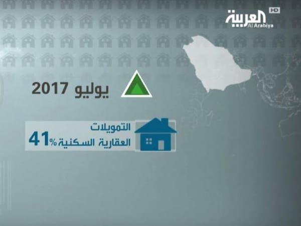 تمويل العقارات السكنية في السعودية يرتفع 40%