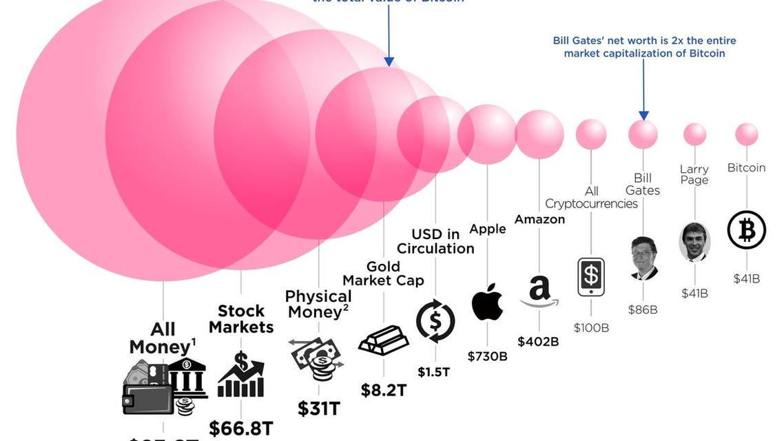 پول در یک نگاه