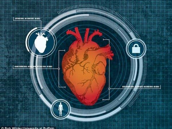 انسَ بصمة الوجه والأصابع.. قلبك كلمة سر هاتفك!