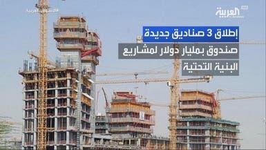 السعودية وروسيا تطلقان 3 صناديق استثمارية جديدة