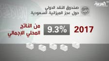 صندوق النقد يشدد على أهمية إصلاح أسعار الطاقة بالسعودية