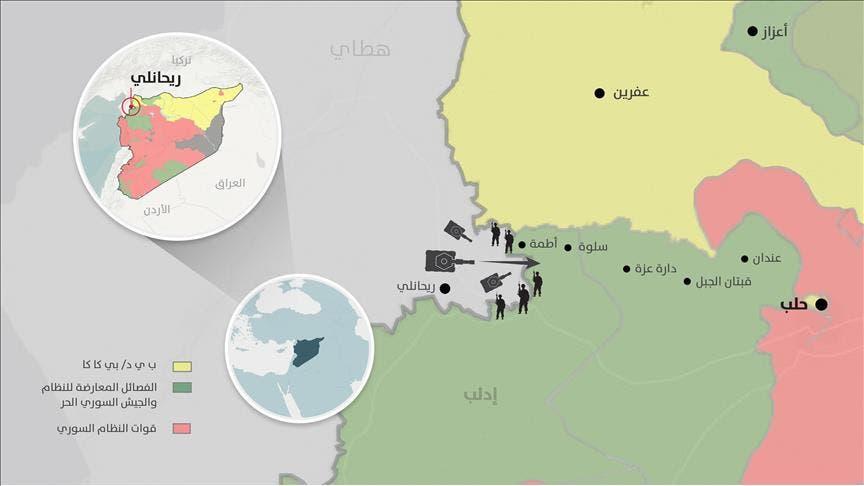 إنفوغرافيك لانتشار القوات التركية في إدلب