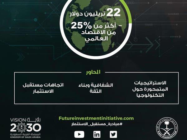 مبادرة سعودية تجمع مديري استثمارات بـ 22 تريليون دولار