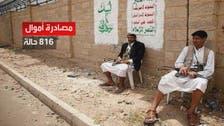 مقتل 300 يمني استخدمهم الحوثيون دروعا بشرية بالحديدة