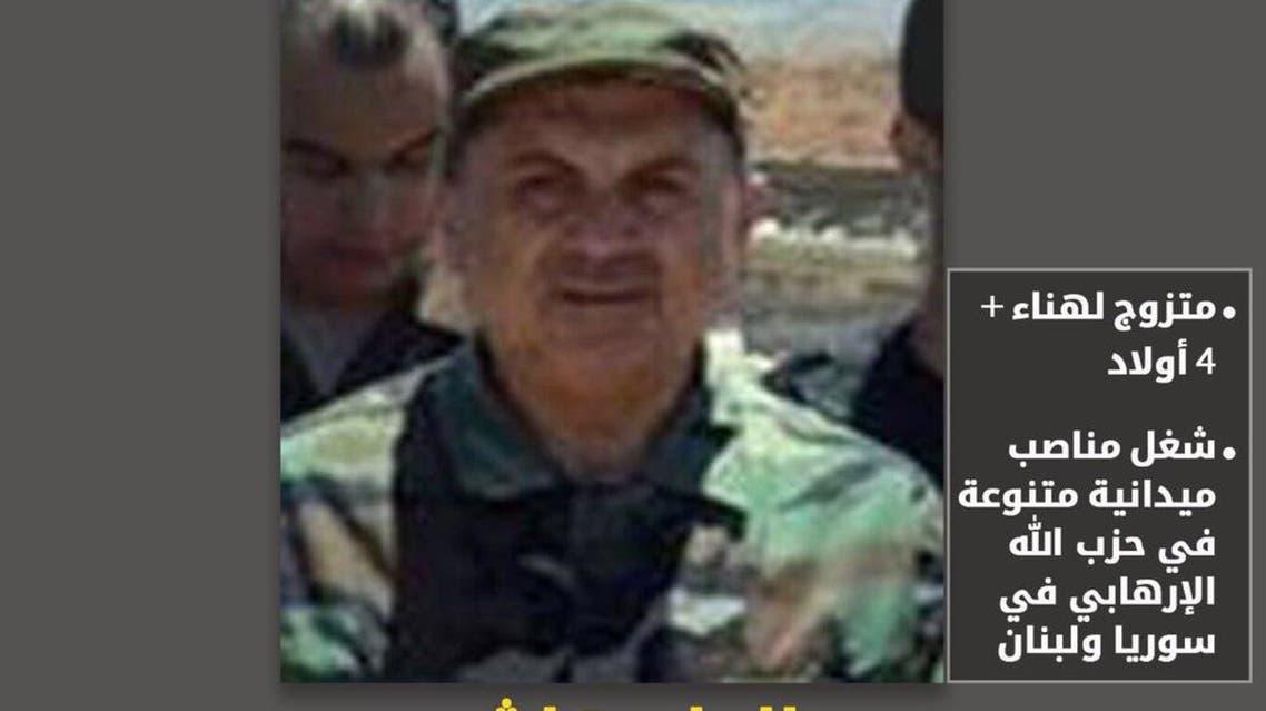 منير علي محمد شعيتو قائد حزب الله في الجولان
